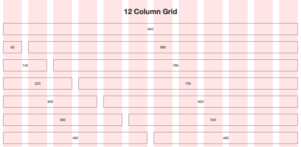 John kuefler axure template download with a 960 grid system grid image download the 12 column image here maxwellsz